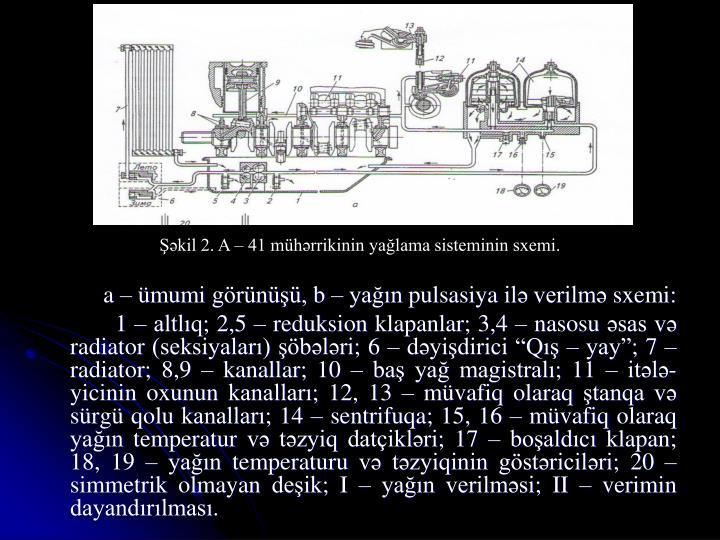 a – ümumi görünüşü, b – yağın pulsasiya ilə verilmə sxemi: