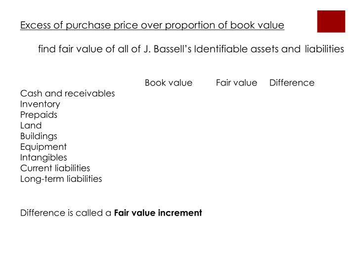 Excess of purchase price over proportion of book value