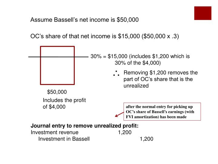 Assume Bassell's net income is $50,000