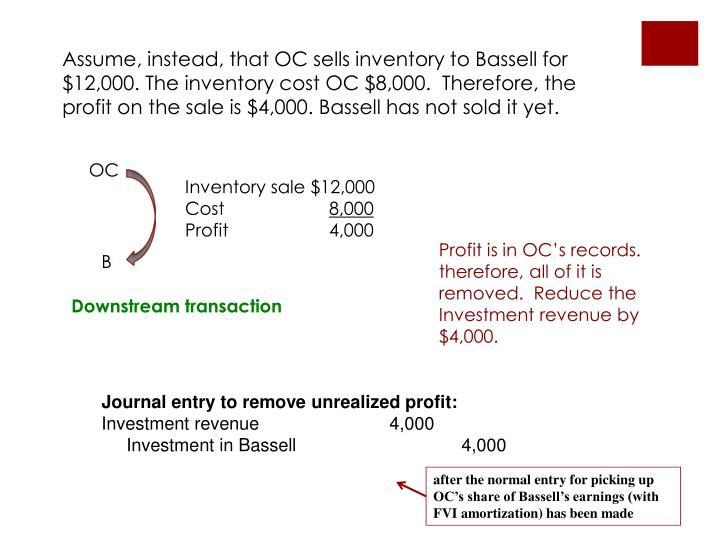 Assume, instead, that OC sells inventory to Bassell for