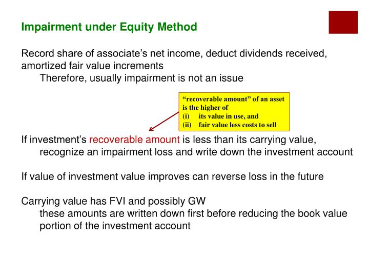 Impairment under Equity Method
