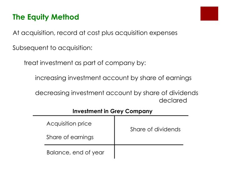 The Equity Method