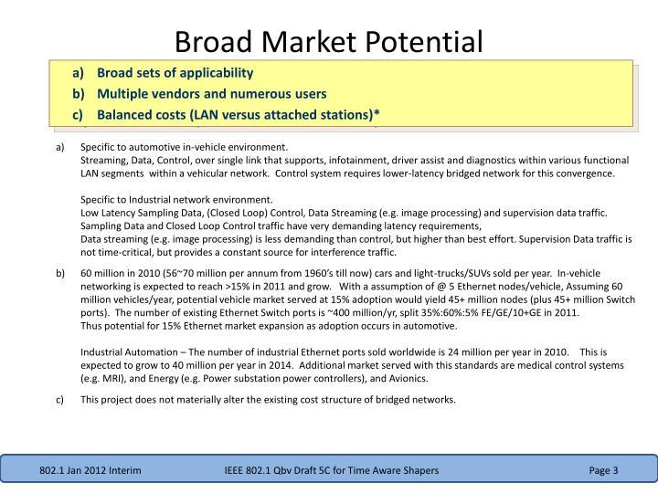 Broad Market Potential