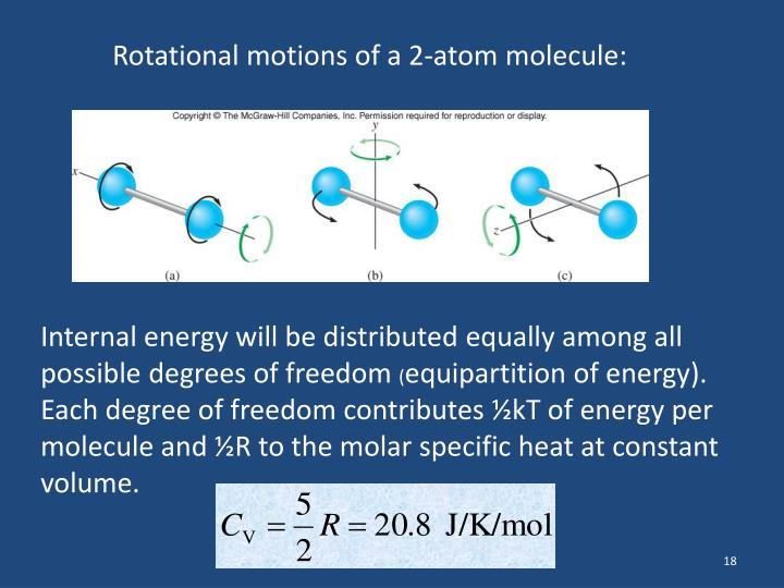 Rotational motions of a 2-atom molecule: