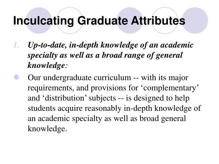 Inculcating Graduate Attributes