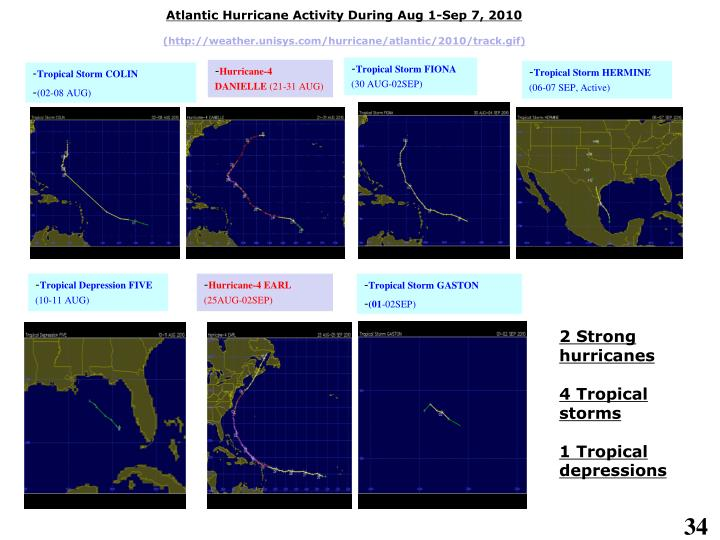 Atlantic Hurricane Activity During Aug 1-Sep 7, 2010
