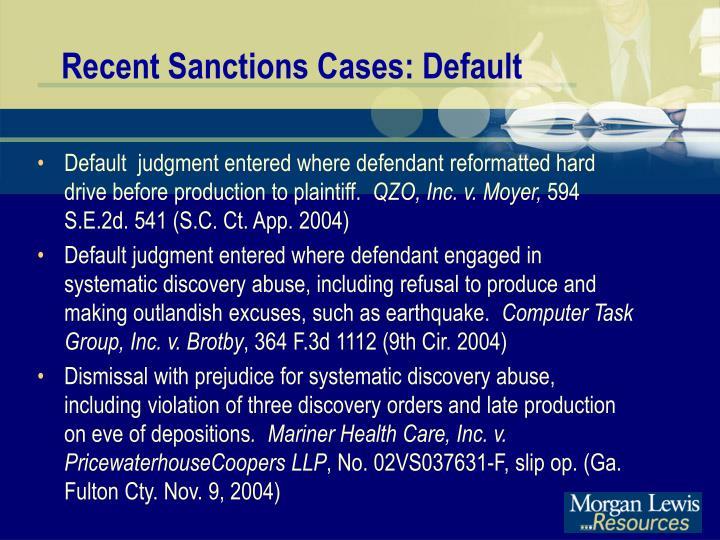 Recent Sanctions Cases: Default