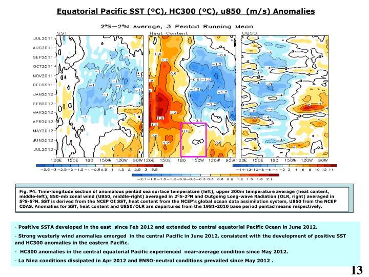Equatorial Pacific SST (ºC), HC300 (ºC)