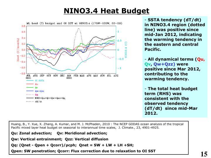 NINO3.4 Heat Budget
