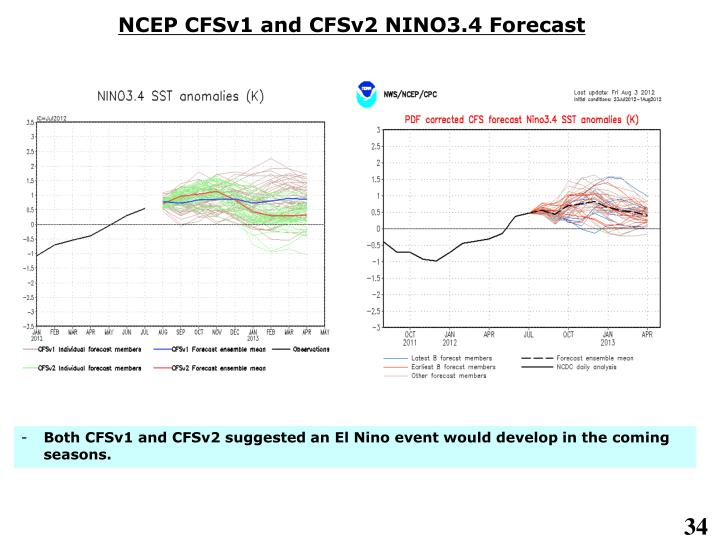NCEP CFSv1 and CFSv2 NINO3.4 Forecast