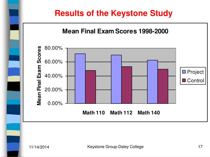 Results of the Keystone Study