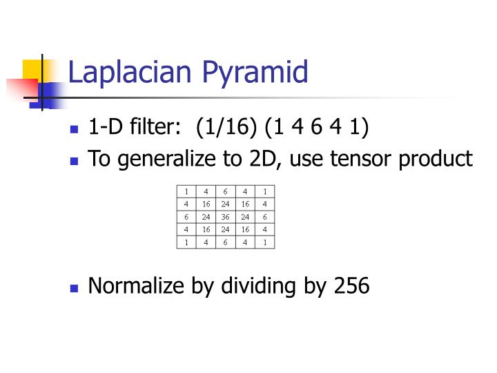 Laplacian Pyramid