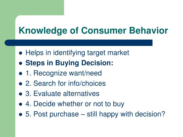 Knowledge of Consumer Behavior