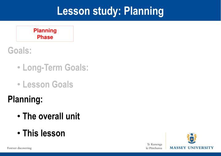 Lesson study: Planning