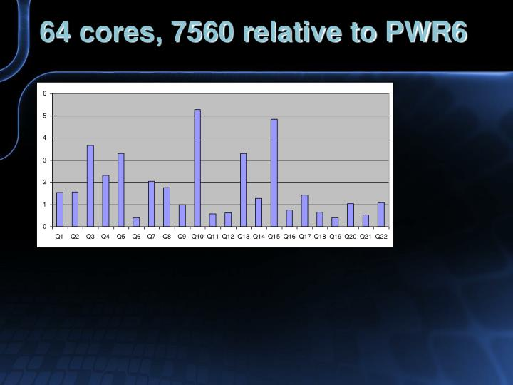 64 cores, 7560 relative to PWR6