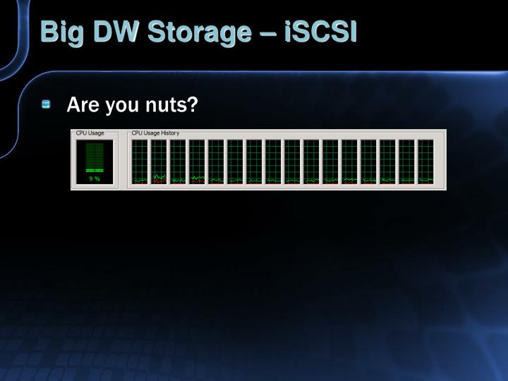 Big DW Storage – iSCSI