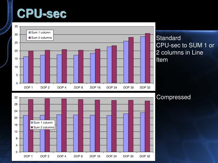 CPU-sec