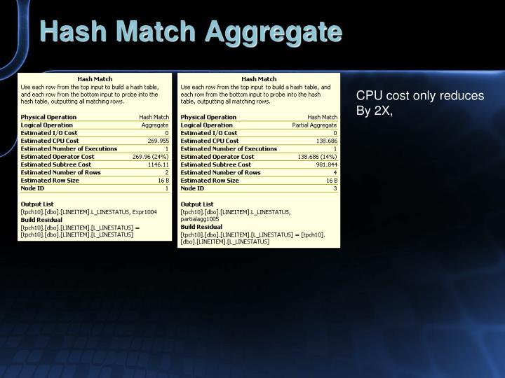 Hash Match Aggregate