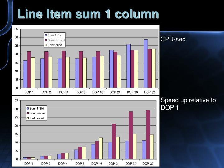 Line Item sum 1 column