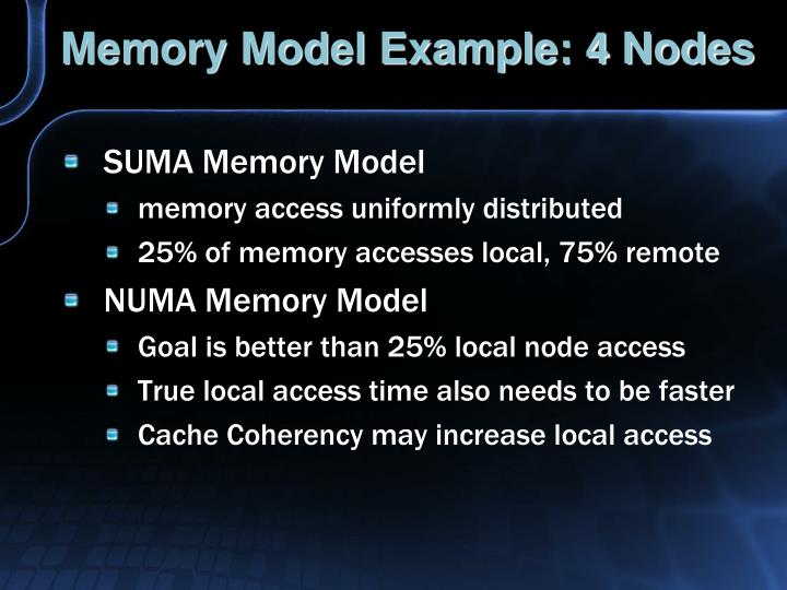 Memory Model Example: 4 Nodes