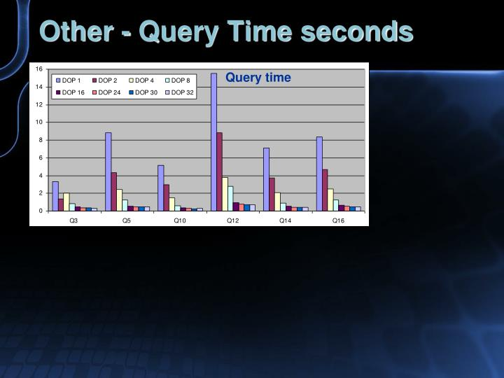 Other - Query Time seconds
