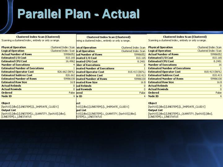 Parallel Plan - Actual