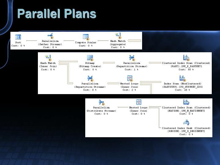 Parallel Plans