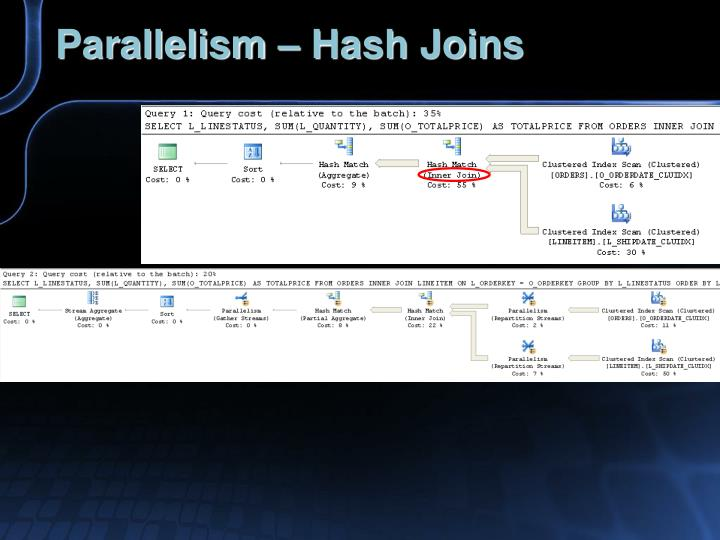 Parallelism – Hash Joins