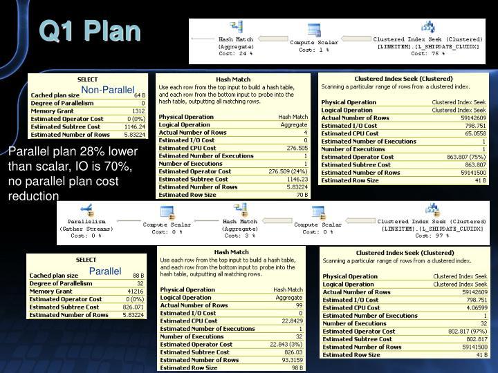 Q1 Plan
