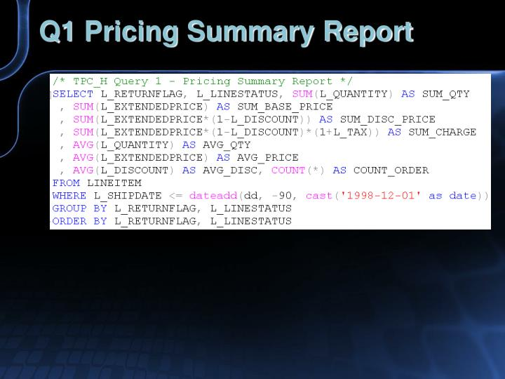Q1 Pricing Summary Report