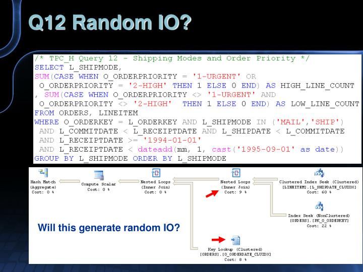 Q12 Random IO?