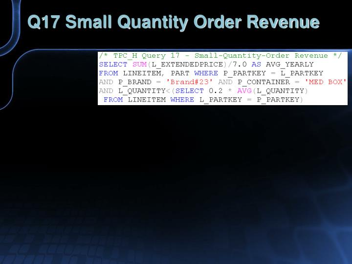 Q17 Small Quantity Order Revenue