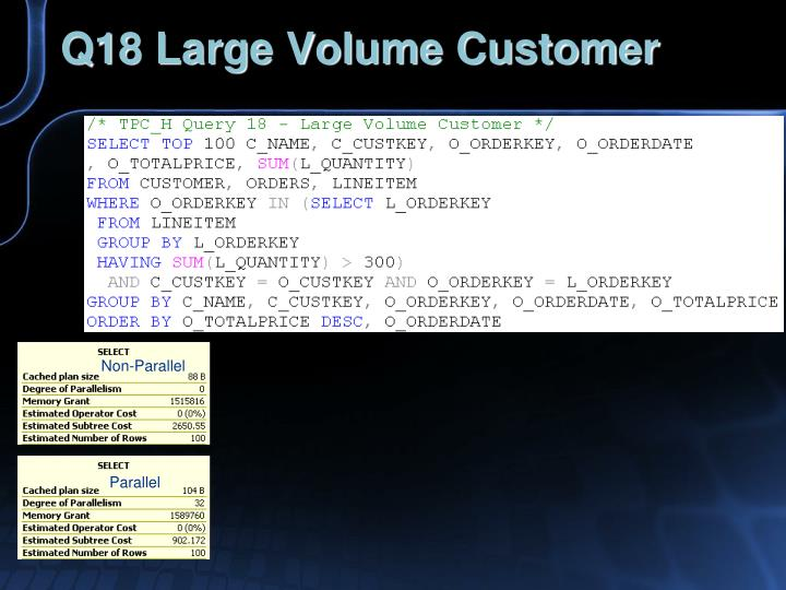 Q18 Large Volume Customer