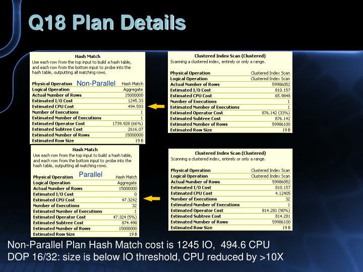 Q18 Plan Details