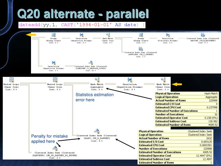 Q20 alternate - parallel