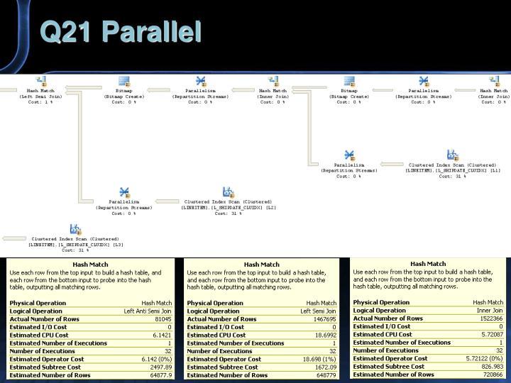 Q21 Parallel