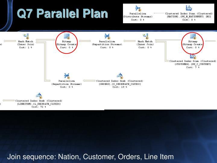 Q7 Parallel Plan