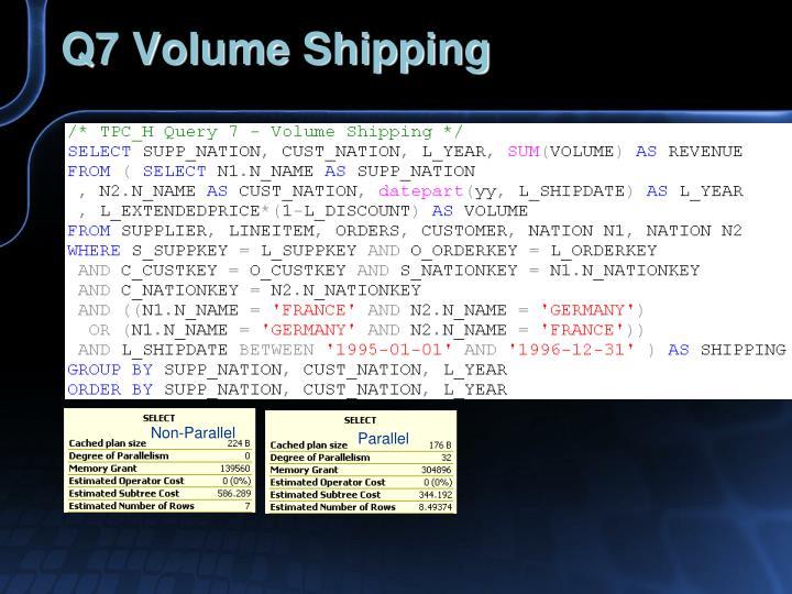 Q7 Volume Shipping