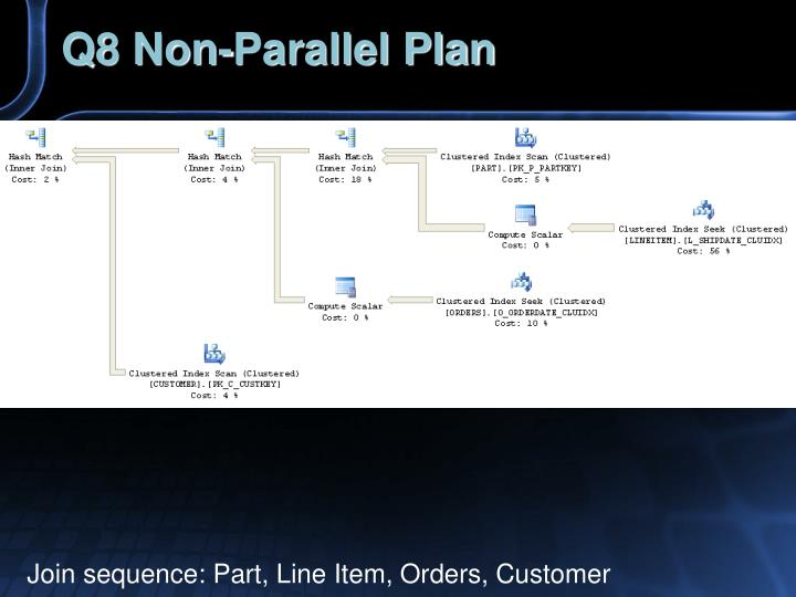 Q8 Non-Parallel Plan