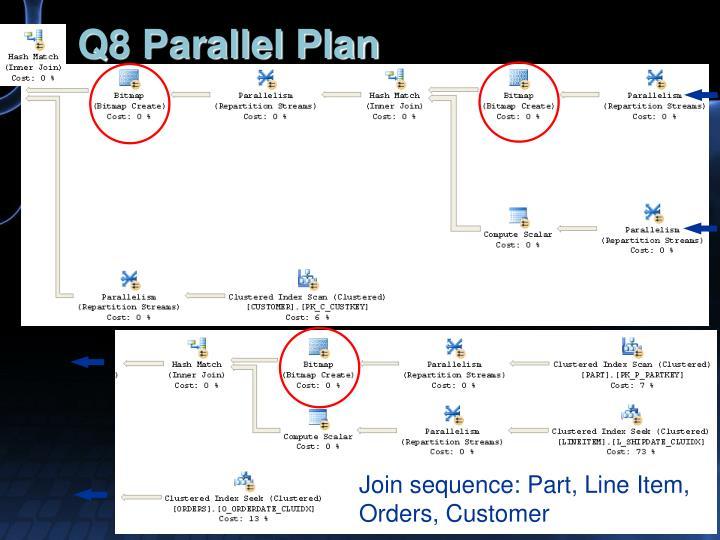 Q8 Parallel Plan
