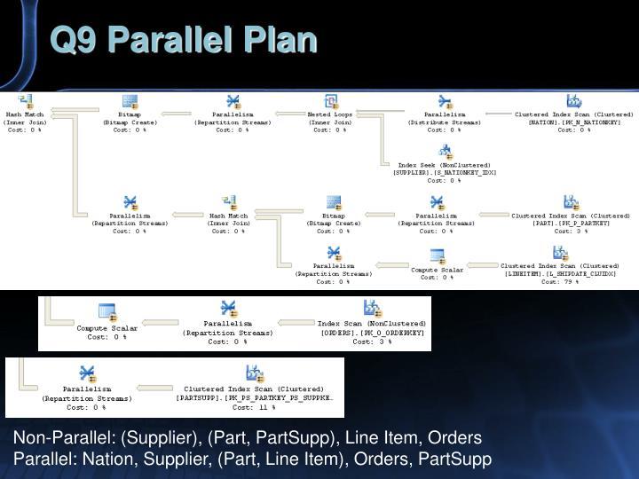 Q9 Parallel Plan