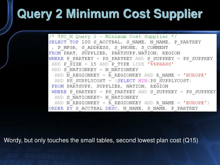 Query 2 Minimum Cost Supplier