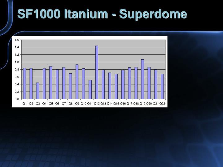 SF1000 Itanium - Superdome