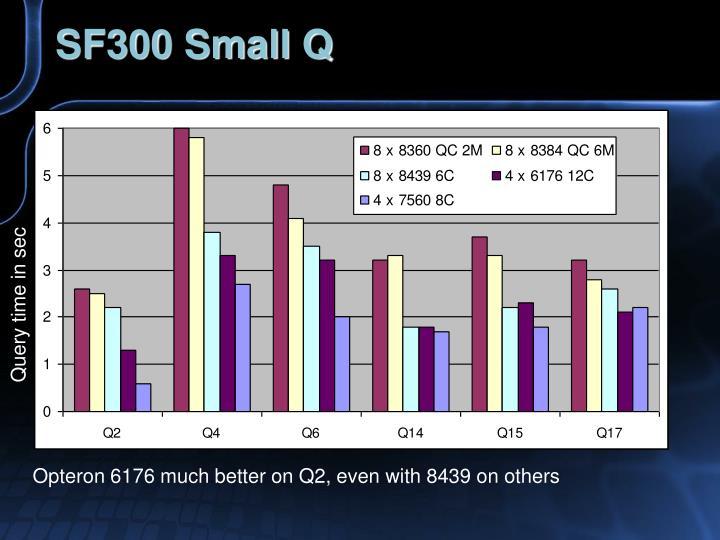 SF300 Small Q