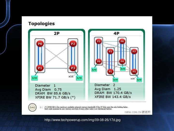 http://www.techpowerup.com/img/09-08-26/17d.jpg