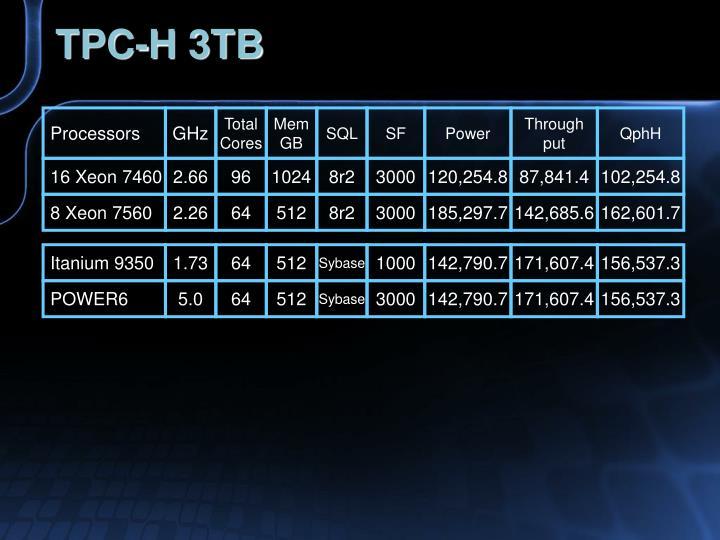 8 Xeon 7560