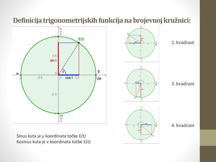 Definicija trigonometrijskih funkcija na brojevnoj kružnici: