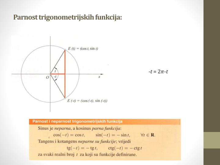 Parnost trigonometrijskih funkcija: