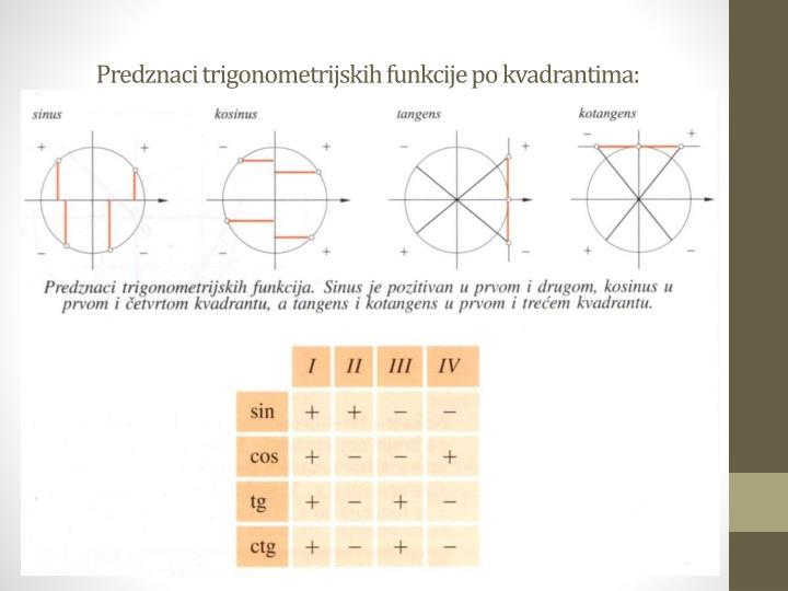 Predznaci trigonometrijskih funkcije po kvadrantima: