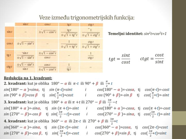 Veze između trigonometrijskih funkcija: